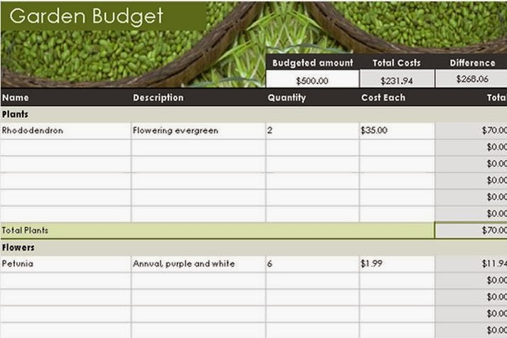 Office 365 Home Premium Is My New Garden Helper