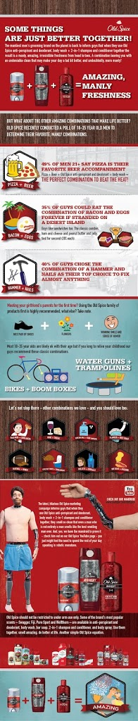 Old Spice #Combo4Success Infographic