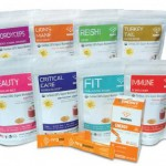 6 Smart Products to Boost Your Health Resolutions