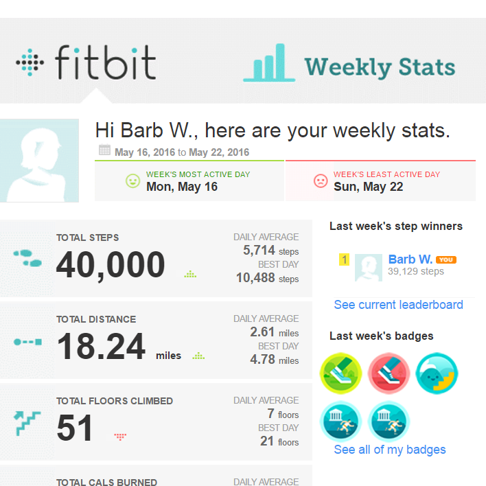Recovery, Inspiration, Fitbit Charge HR and post-surgery me!